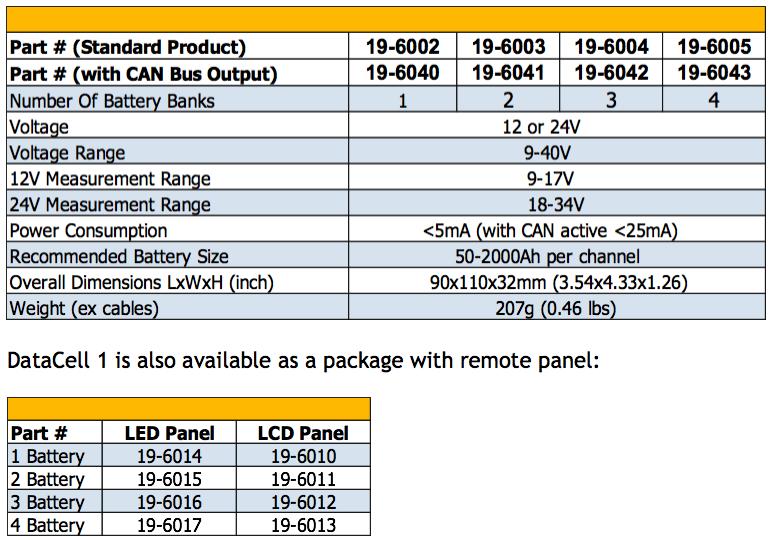 2 1 2 3 2 DataCell 1 Battery Monitor - Merlin